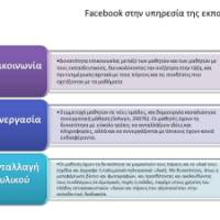 Κοινωνικά δίκτυα (Web 2.0) και εκπαίδευση