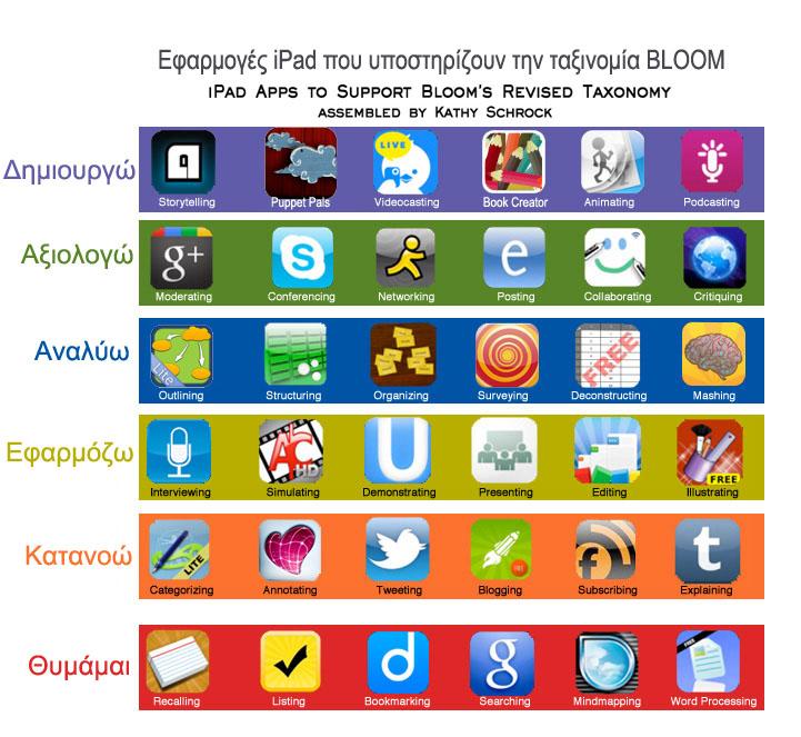 ipad_BLOOM1