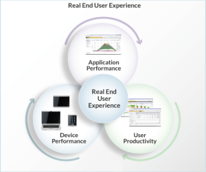 Real-End-User-Experience